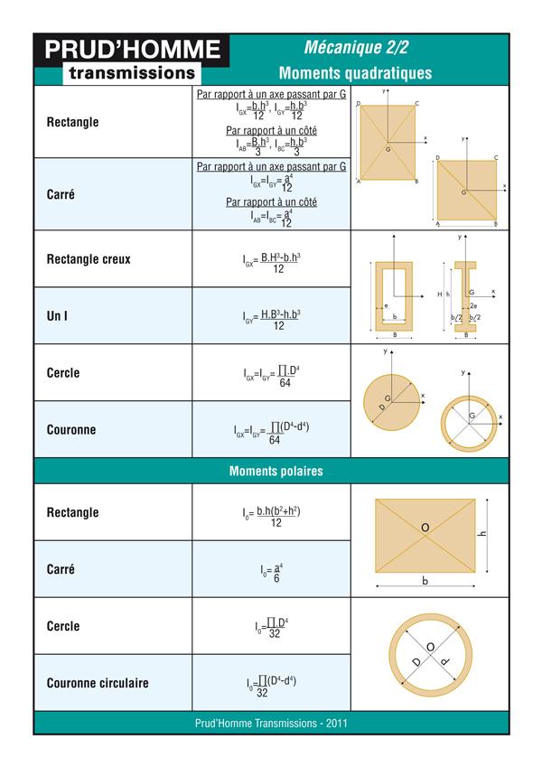 Mécanique: calcul des moments quadratiques et polaires