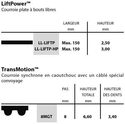 liftpower