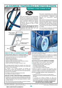 Page 70 : Courroie trapézoïdale à section étroite Gates