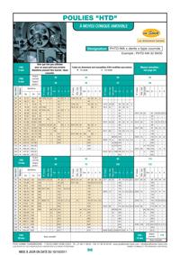 """Télécharger : Poulies """"HTD"""" en .pdf"""