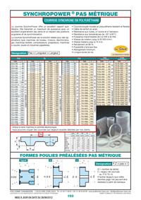 Page 103 : Courroies Synchropower® Pas métrique