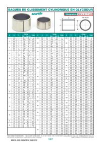 Page 117 : Bagues de glissement cylindrique en Glycodur®