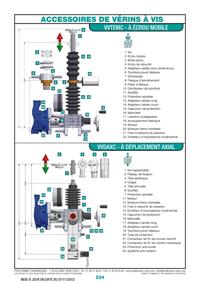 schémas de montage pour vérins à vis VVADX et VVTEM