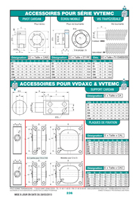 Accessoires pour séries VVDAXC & VVTEMC